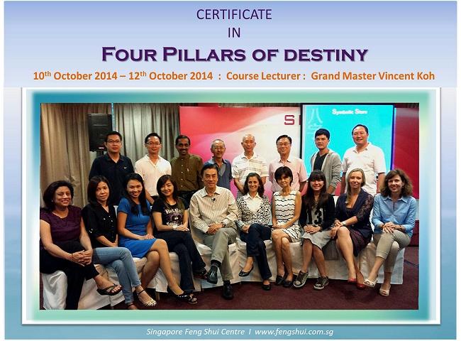 Certificate in Fou...
